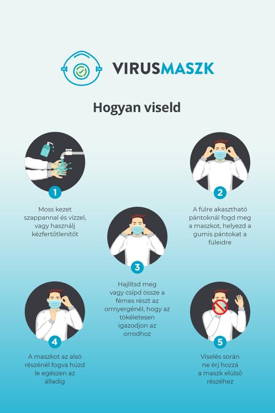 Háromrétegű egészségügyi arcmaszk - Arcmaszk - 50 db - Kék