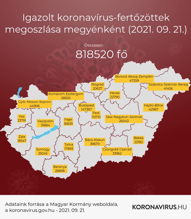 Megyénkénti koronavírus fertőzés számadatok 2021.09.21.